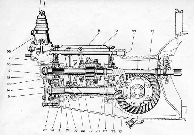 le moteur de la 2cv